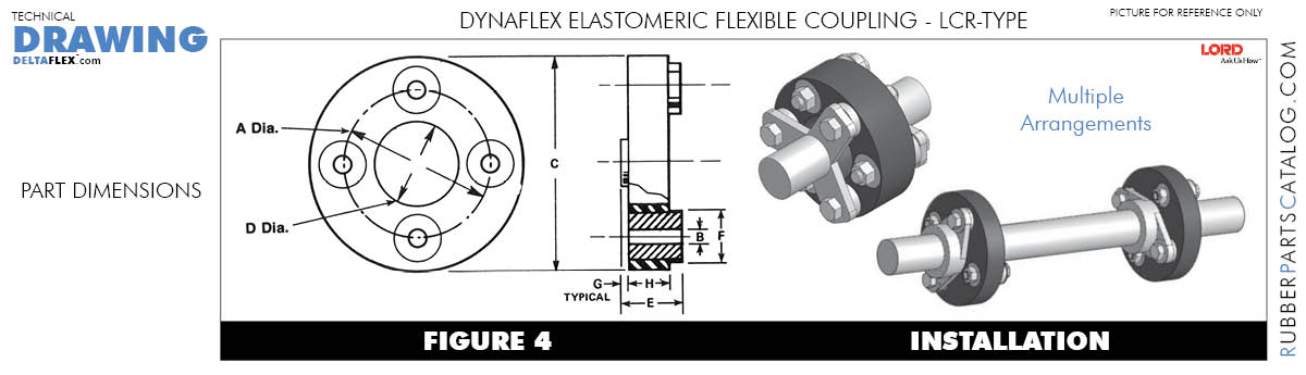 Rubber-Parts-Catalog-Delta-Flex-LORD-DYNAFLEX-Coupling-LCR-Type-table.jpg