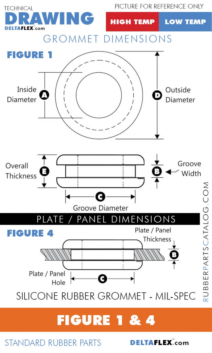 Mil-Spec Rubber Grommet - Military Specification Rubber Grommet