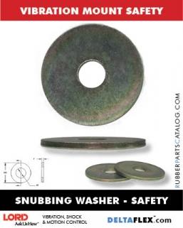 Snubbing Washers